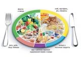 Мёd - иконка «питание» в Юрге